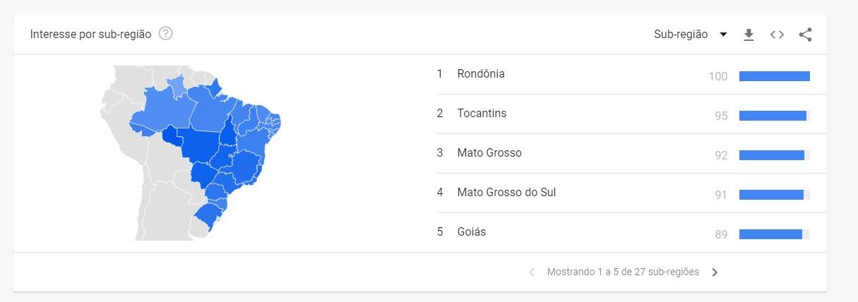 Google Trends – O que é e como utiliza-lo