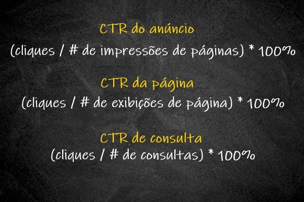 regras do termos CTR